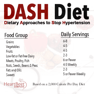 DASH Diet Recommendations