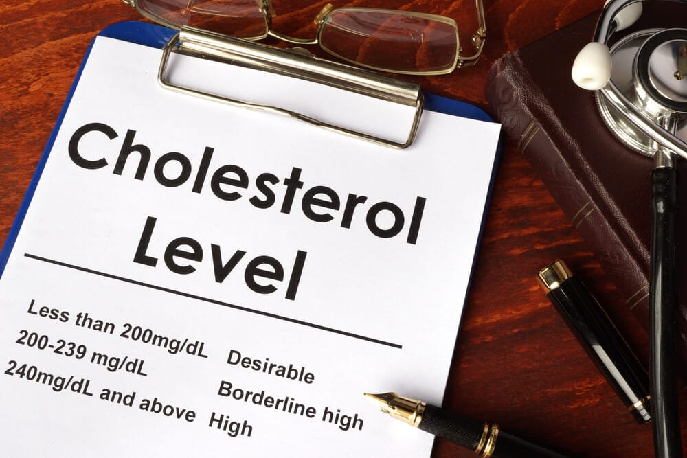 Foods to Avoid for Healthy Cholesterol